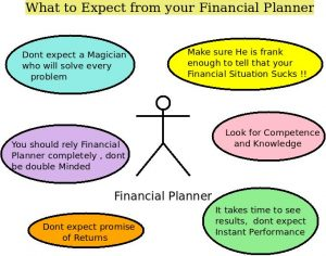What Makes a Good Financial Advisor What to Expect